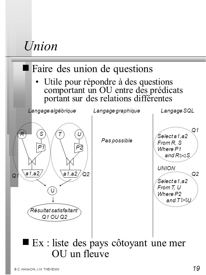 Union Faire des union de questions