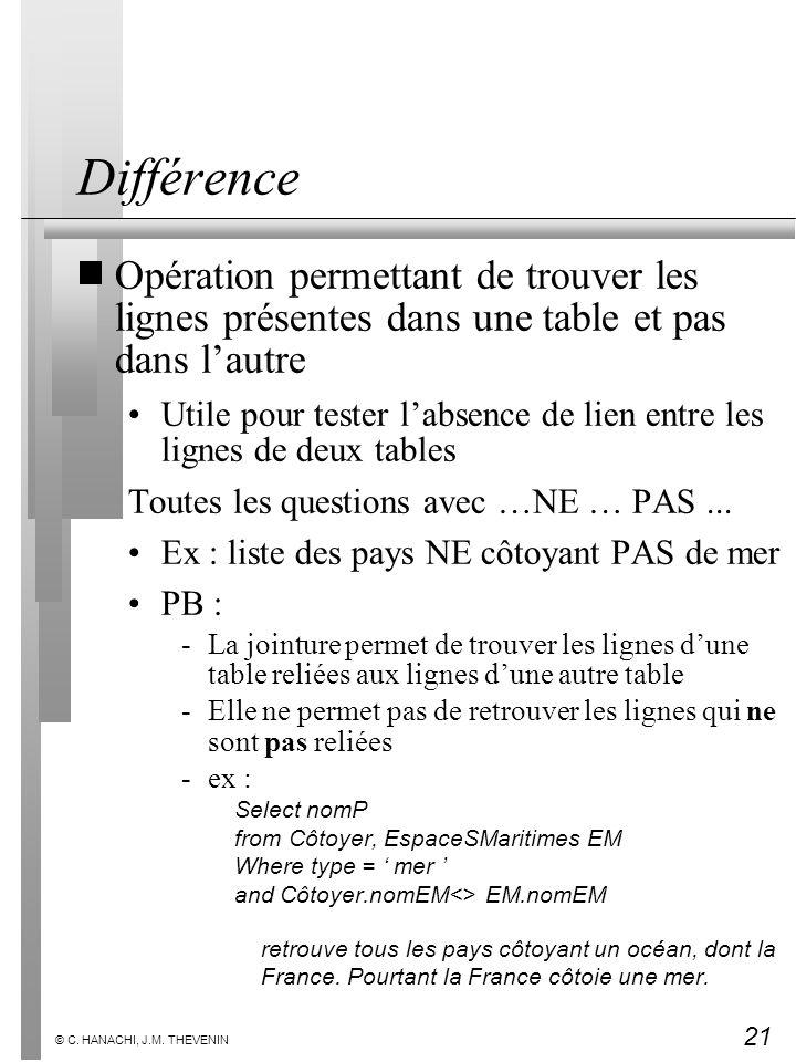 Différence Opération permettant de trouver les lignes présentes dans une table et pas dans l'autre.