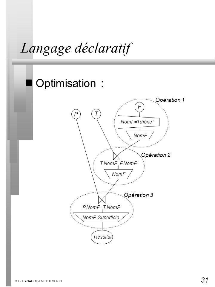 Langage déclaratif Optimisation : Opération 1 F P T Opération 2