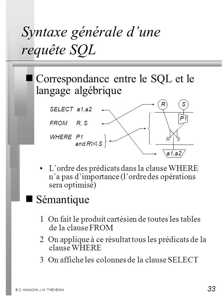 Syntaxe générale d'une requête SQL