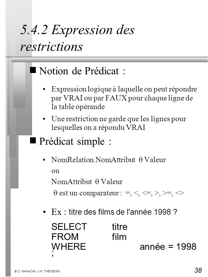 5.4.2 Expression des restrictions