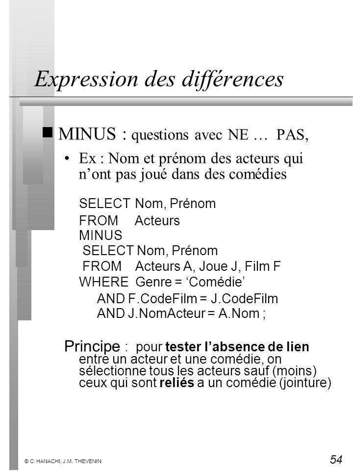 Expression des différences