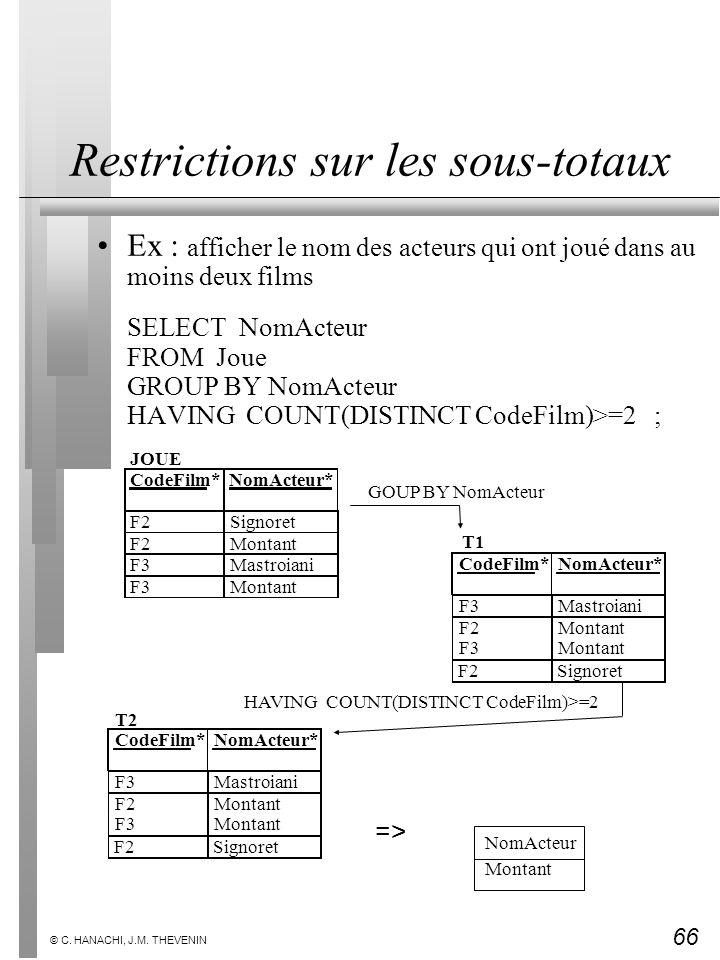 Restrictions sur les sous-totaux