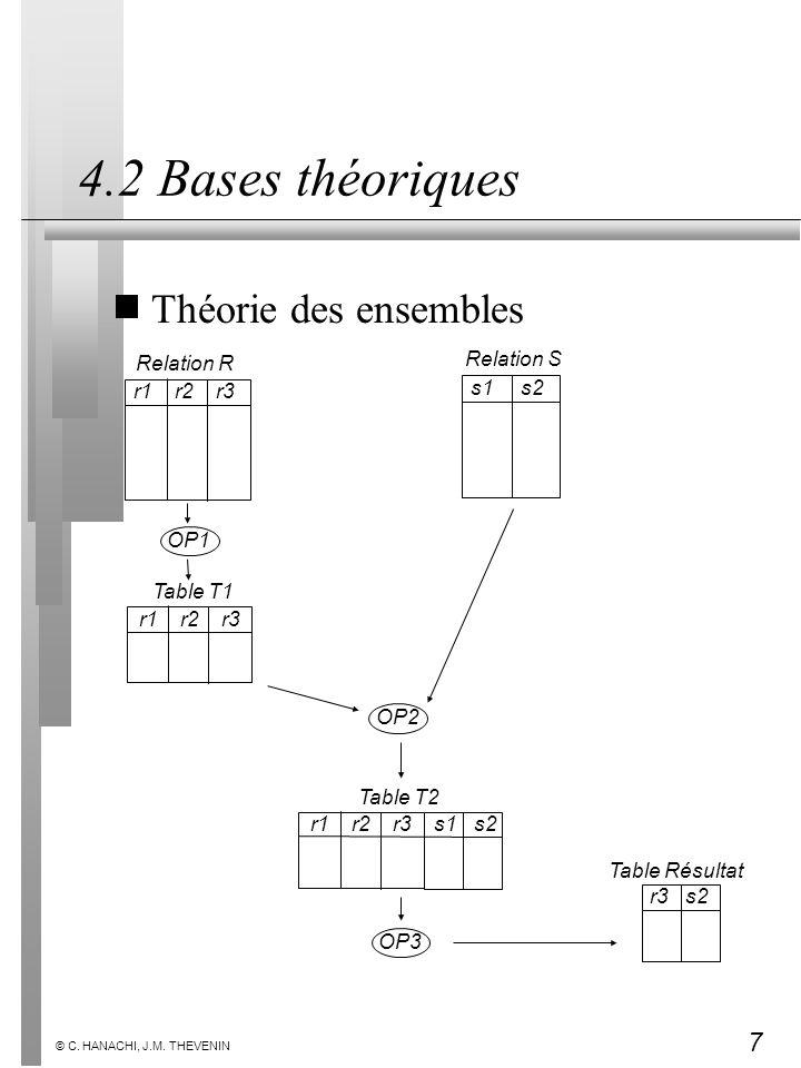 4.2 Bases théoriques Théorie des ensembles Relation S Relation R s1 s2