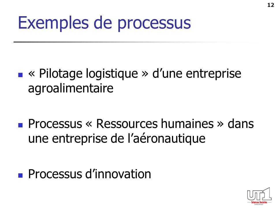 Exemples de processus « Pilotage logistique » d'une entreprise agroalimentaire.