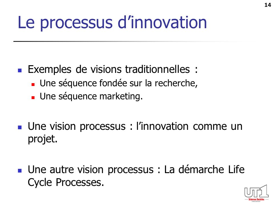 Le processus d'innovation