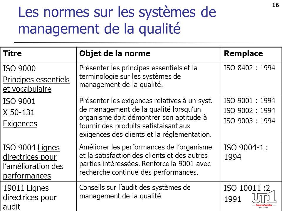 Les normes sur les systèmes de management de la qualité