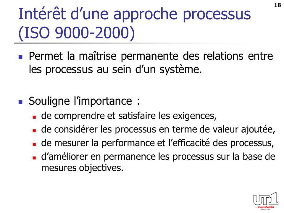 Intérêt d'une approche processus (ISO 9000-2000)
