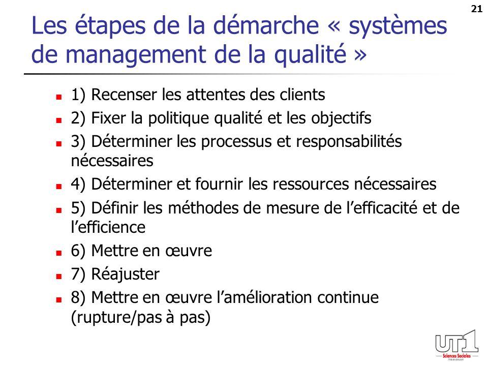 Les étapes de la démarche « systèmes de management de la qualité »
