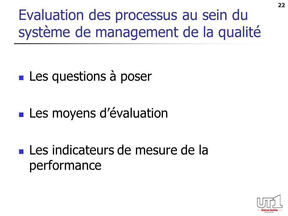 Evaluation des processus au sein du système de management de la qualité