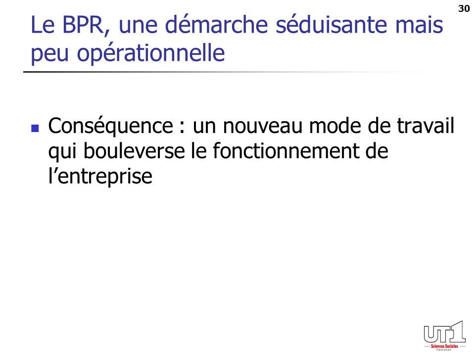 Le BPR, une démarche séduisante mais peu opérationnelle