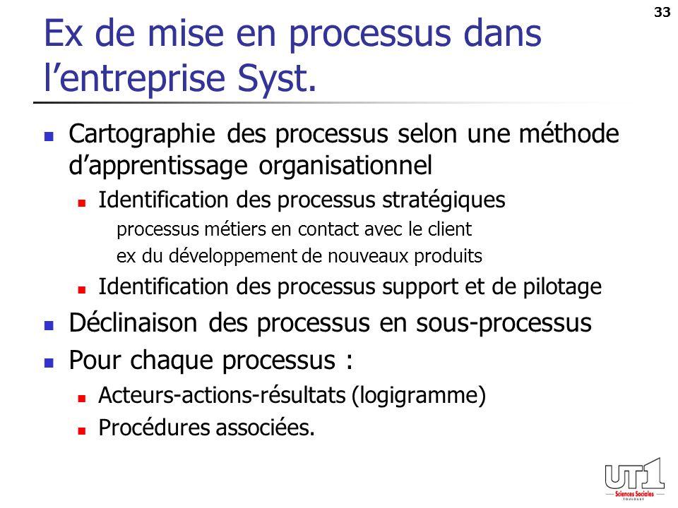 Ex de mise en processus dans l'entreprise Syst.