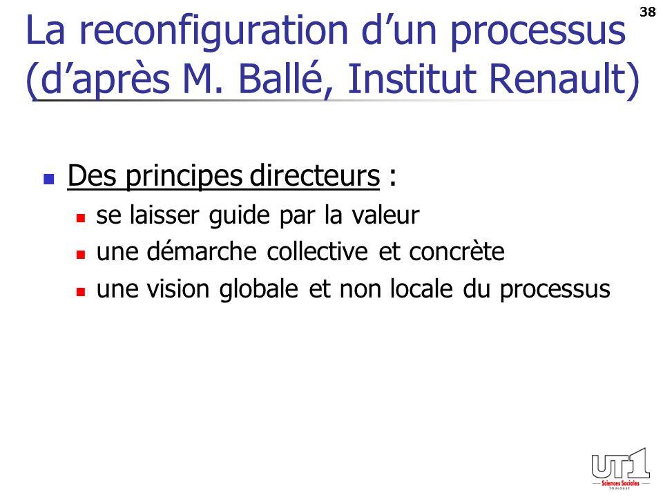 La reconfiguration d'un processus (d'après M. Ballé, Institut Renault)