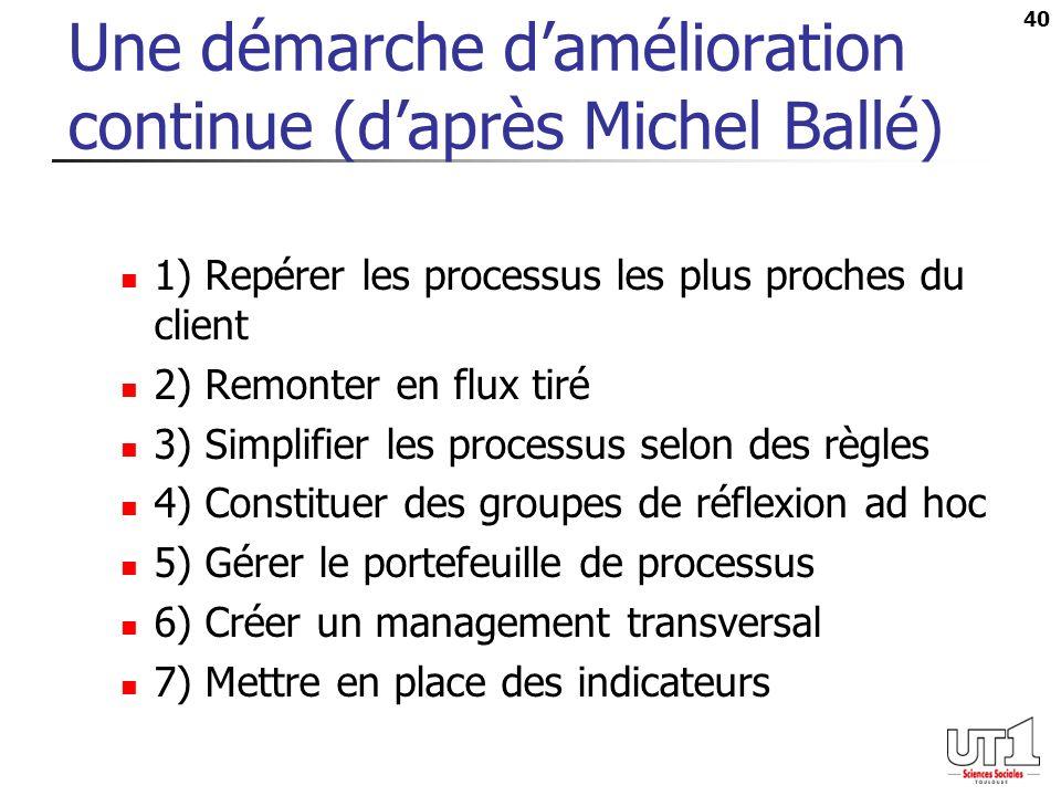 Une démarche d'amélioration continue (d'après Michel Ballé)