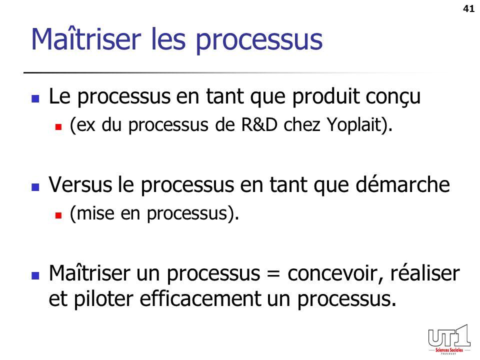 Maîtriser les processus