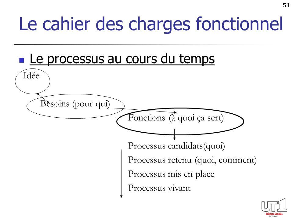 La gestion des processus ppt t l charger - Cahier des charges def ...