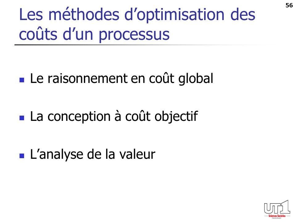 Les méthodes d'optimisation des coûts d'un processus