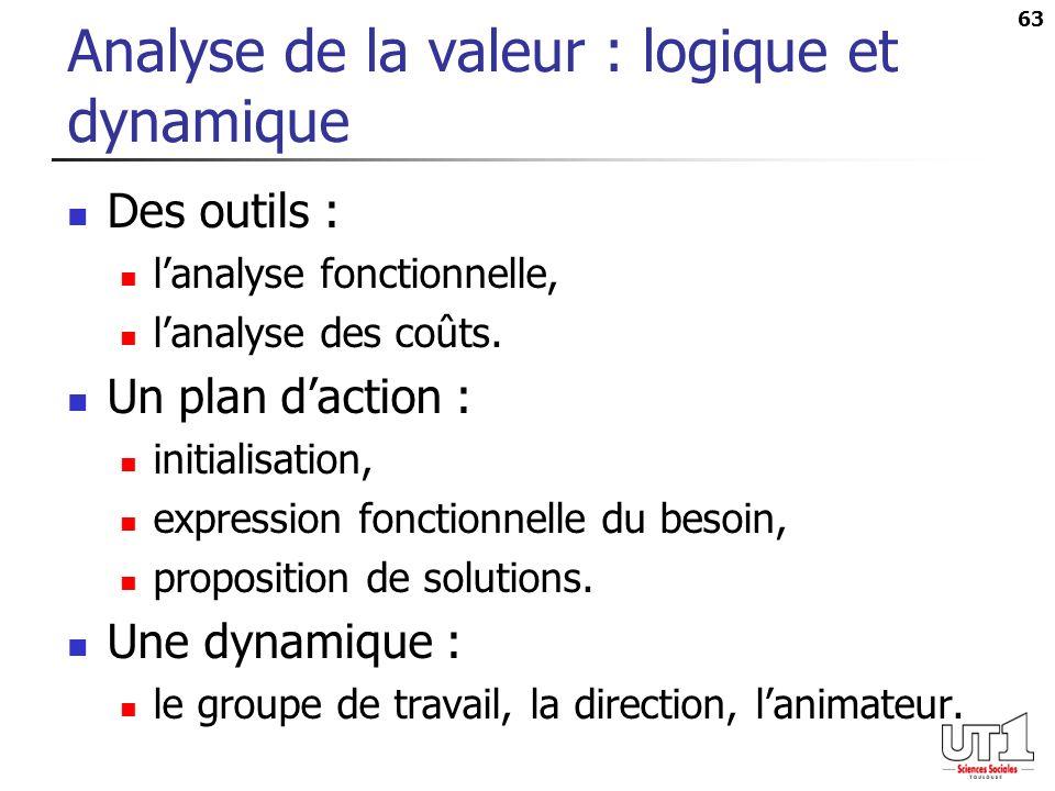 Analyse de la valeur : logique et dynamique