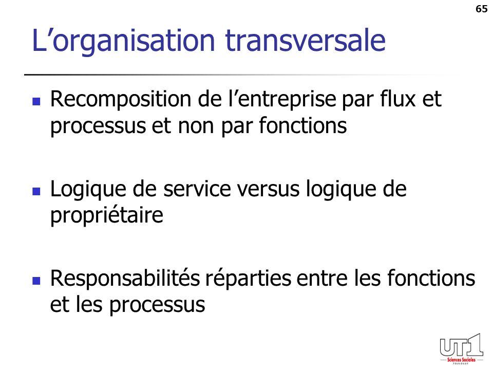 L'organisation transversale