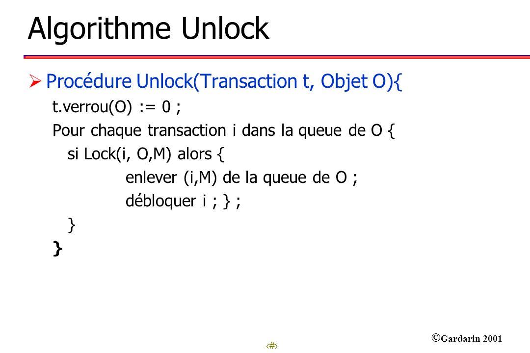 Algorithme Unlock Procédure Unlock(Transaction t, Objet O){