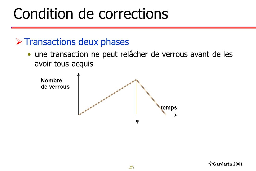 Condition de corrections