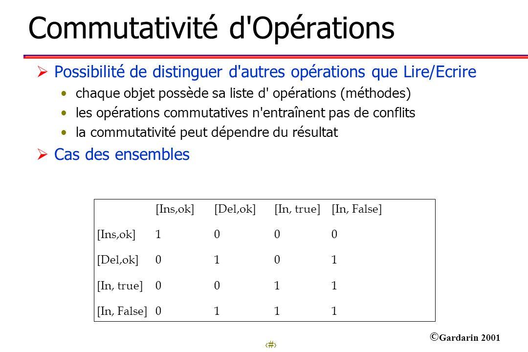 Commutativité d Opérations