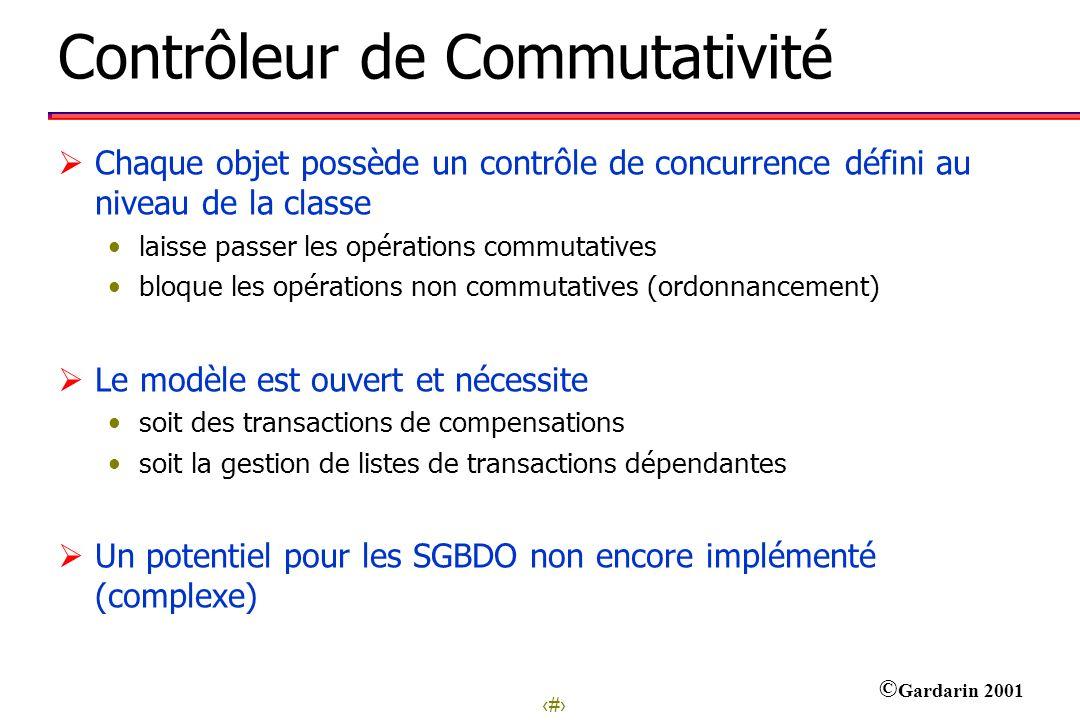 Contrôleur de Commutativité