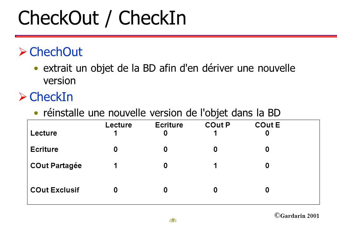 CheckOut / CheckIn ChechOut CheckIn