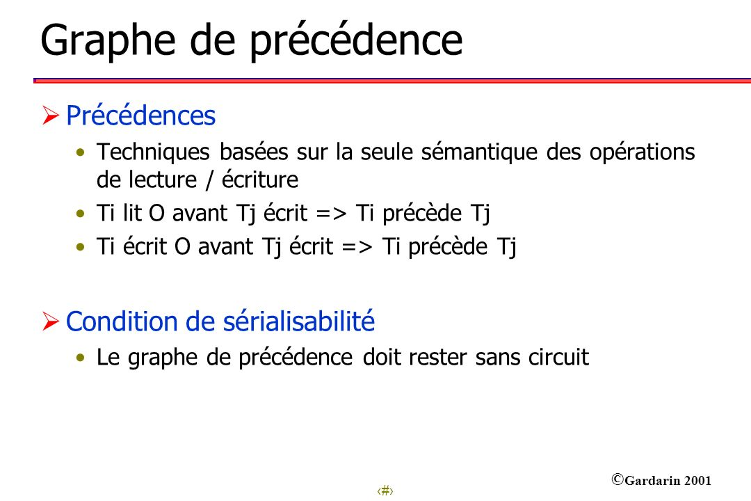 Graphe de précédence Précédences Condition de sérialisabilité
