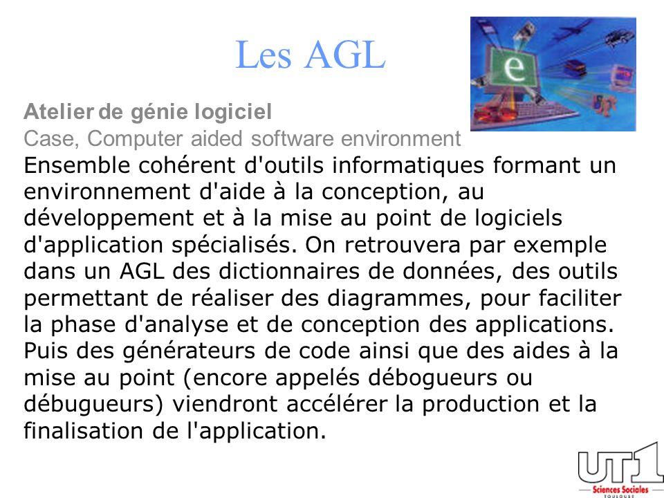 Les AGL Atelier de génie logiciel Case, Computer aided software environment.