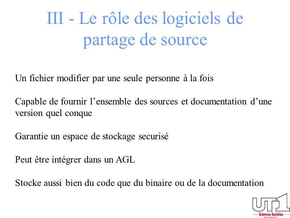 III - Le rôle des logiciels de partage de source