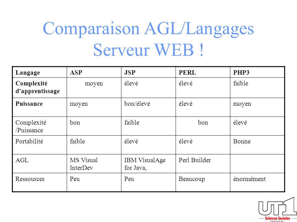 Comparaison AGL/Langages Serveur WEB !