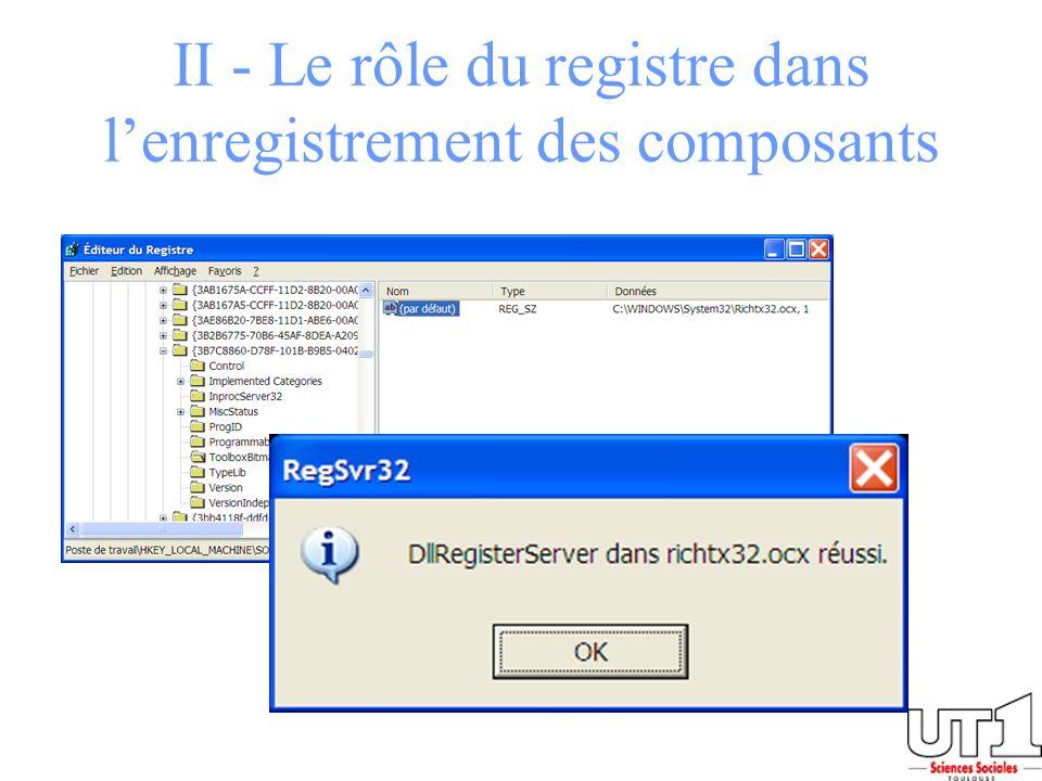II - Le rôle du registre dans l'enregistrement des composants