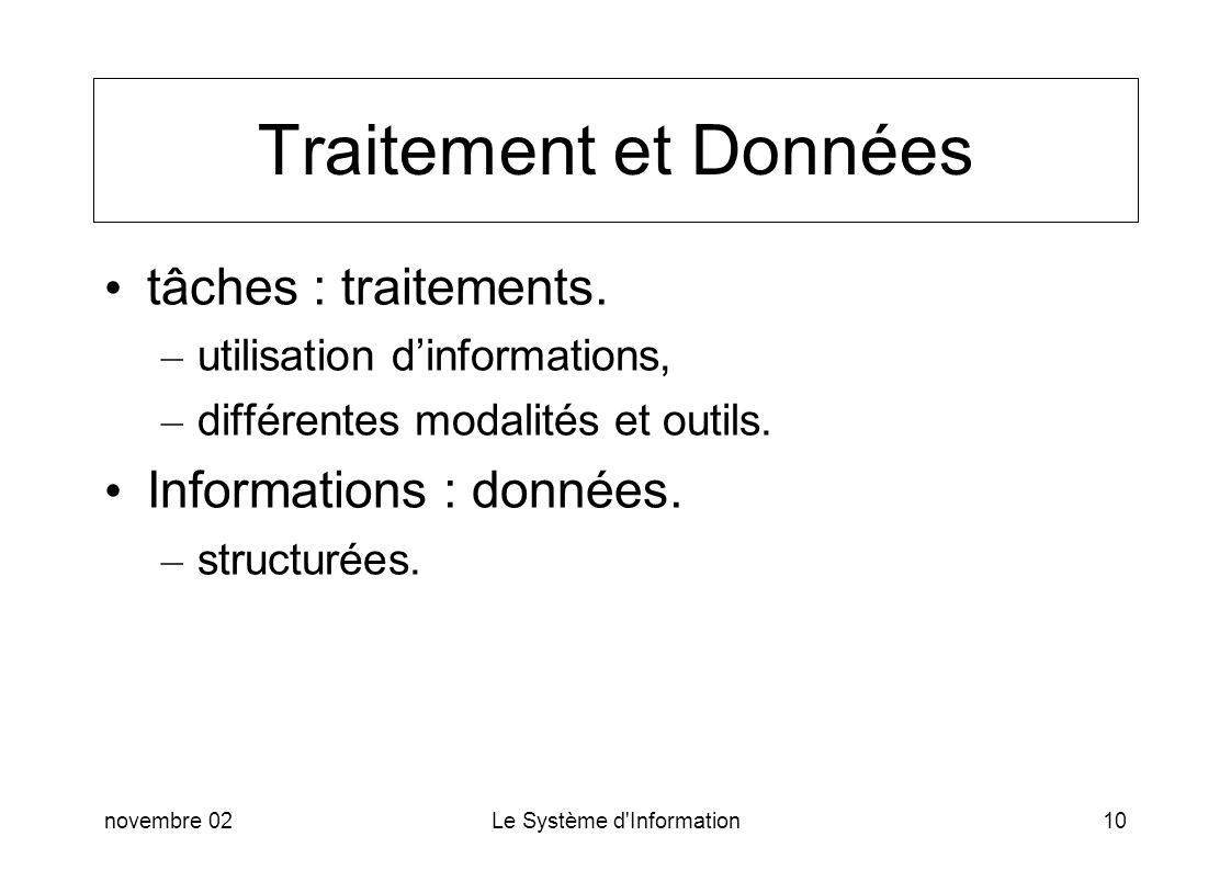 Traitement et Données tâches : traitements. Informations : données.