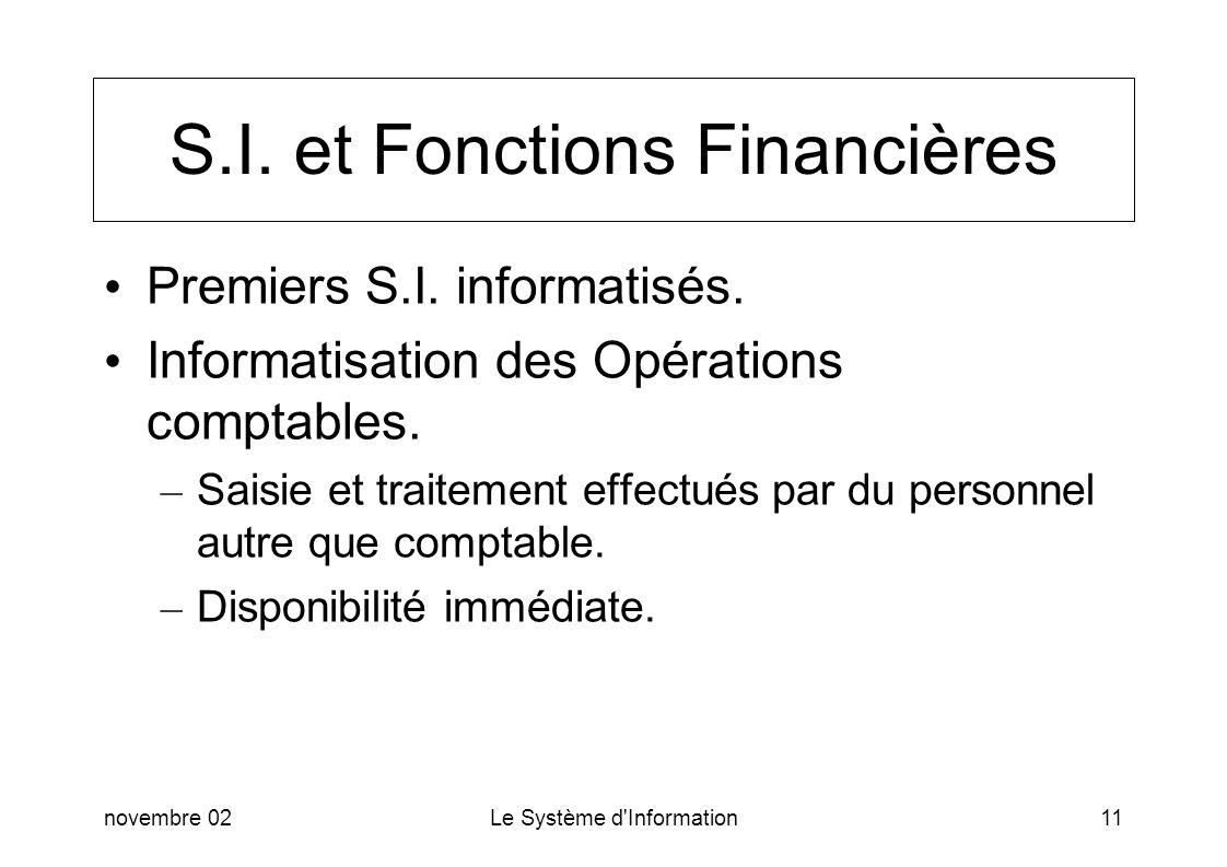 S.I. et Fonctions Financières