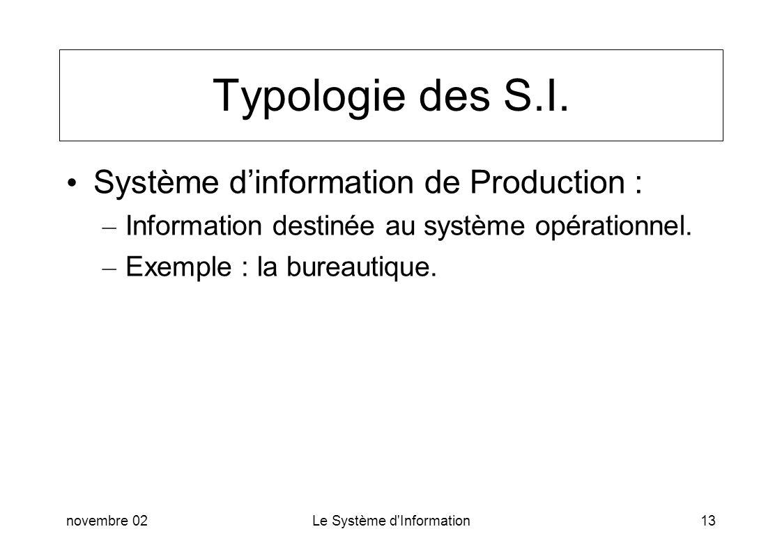 Typologie des S.I. Système d'information de Production :