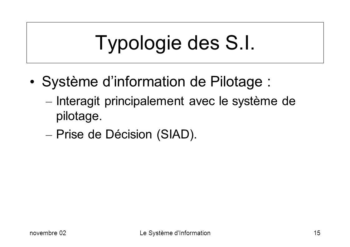 Typologie des S.I. Système d'information de Pilotage :