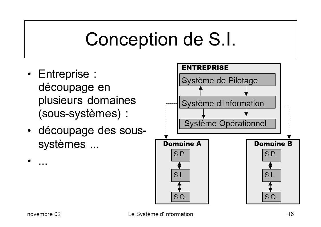 Conception de S.I. ENTREPRISE. Entreprise : découpage en plusieurs domaines (sous-systèmes) : découpage des sous- systèmes ...