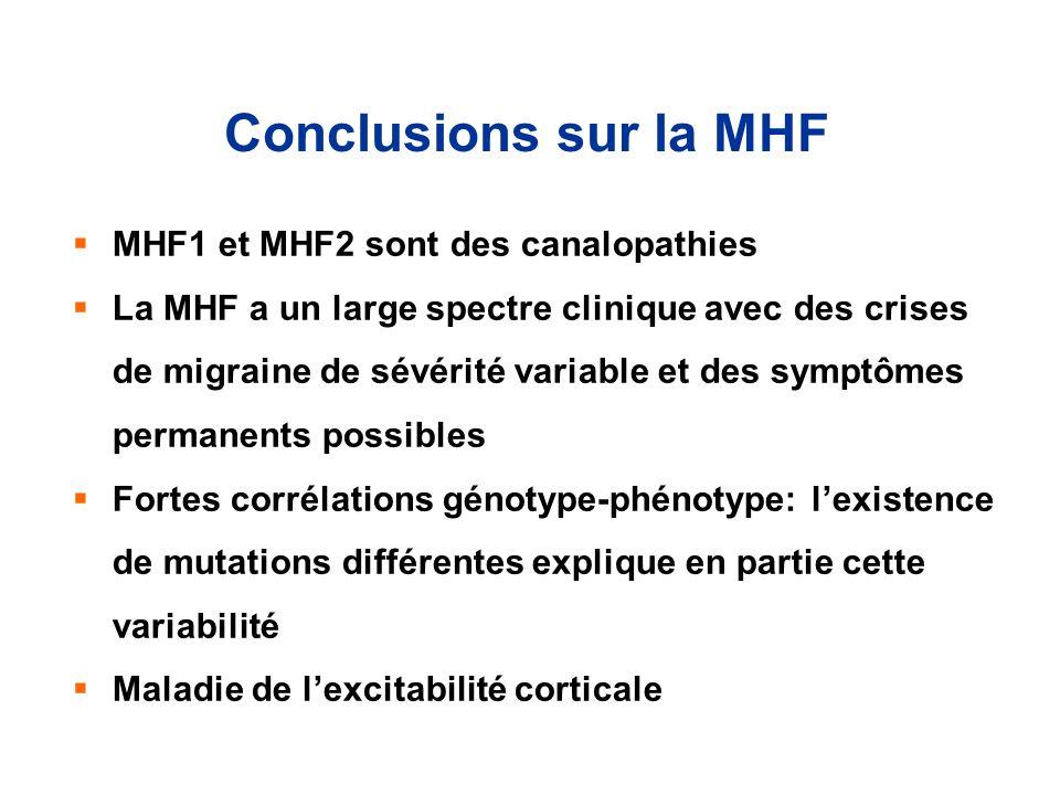 Conclusions sur la MHF MHF1 et MHF2 sont des canalopathies