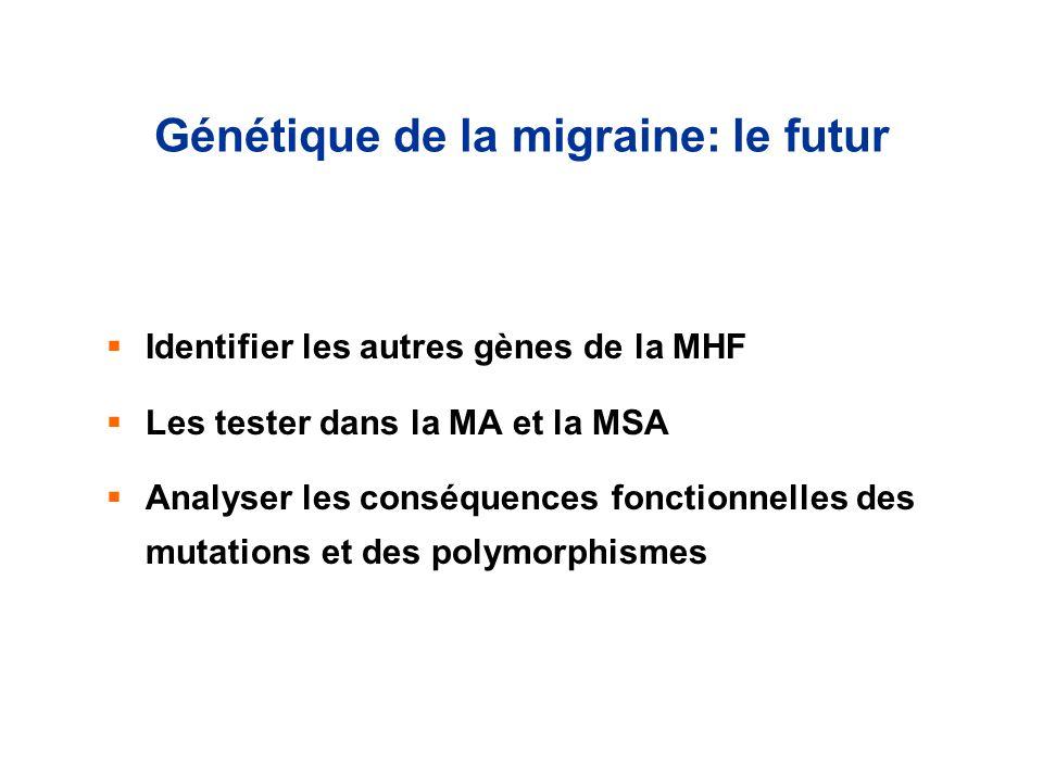 Génétique de la migraine: le futur