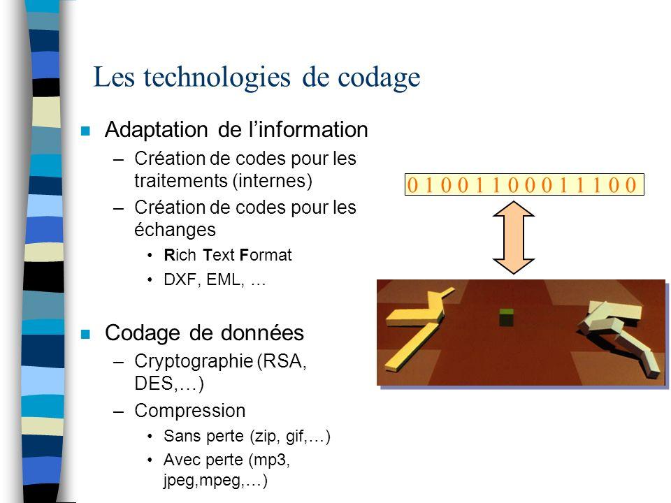 Les technologies de codage