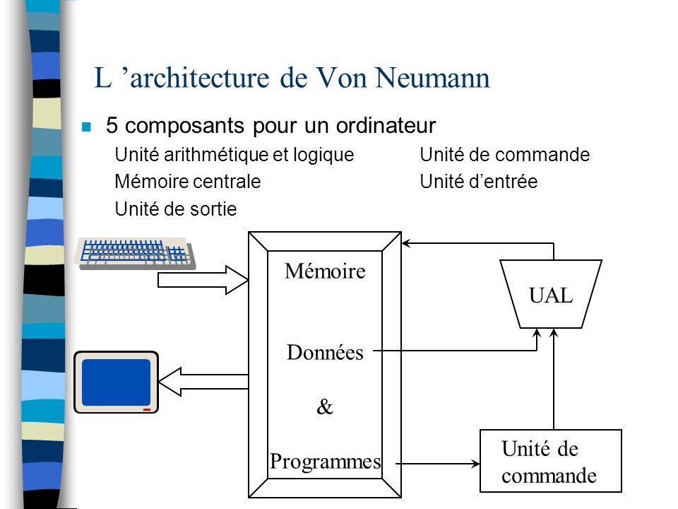 L 'architecture de Von Neumann