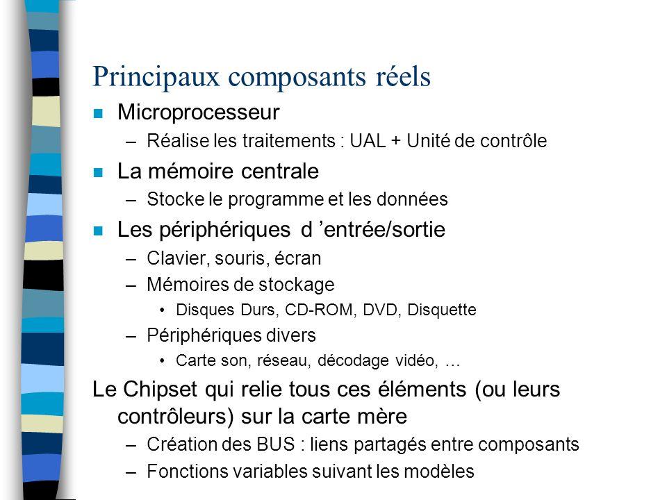 Principaux composants réels