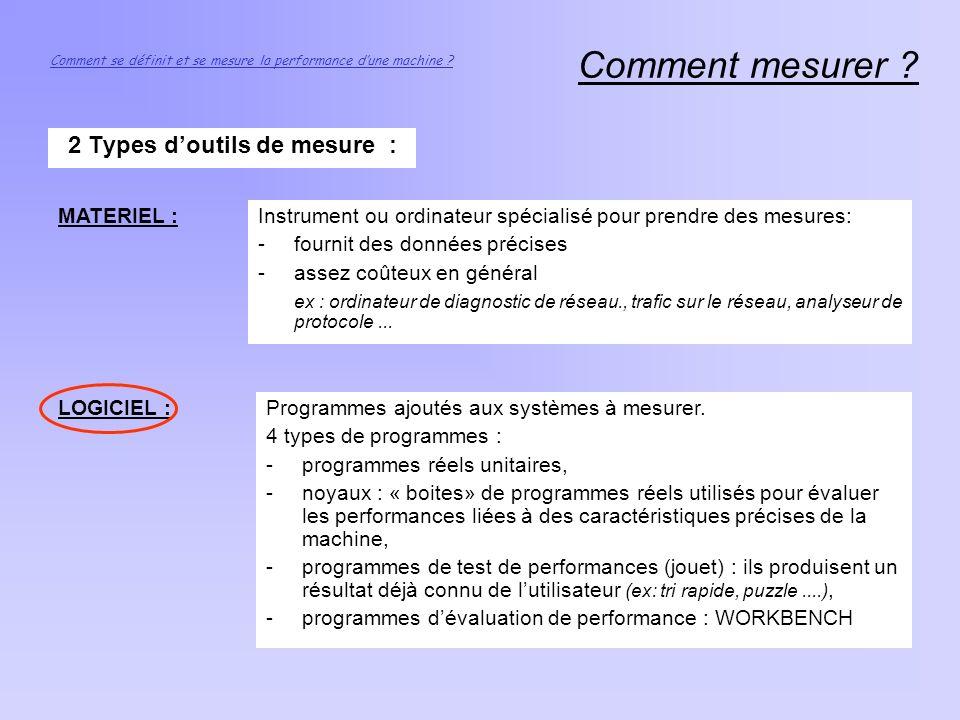 2 Types d'outils de mesure :