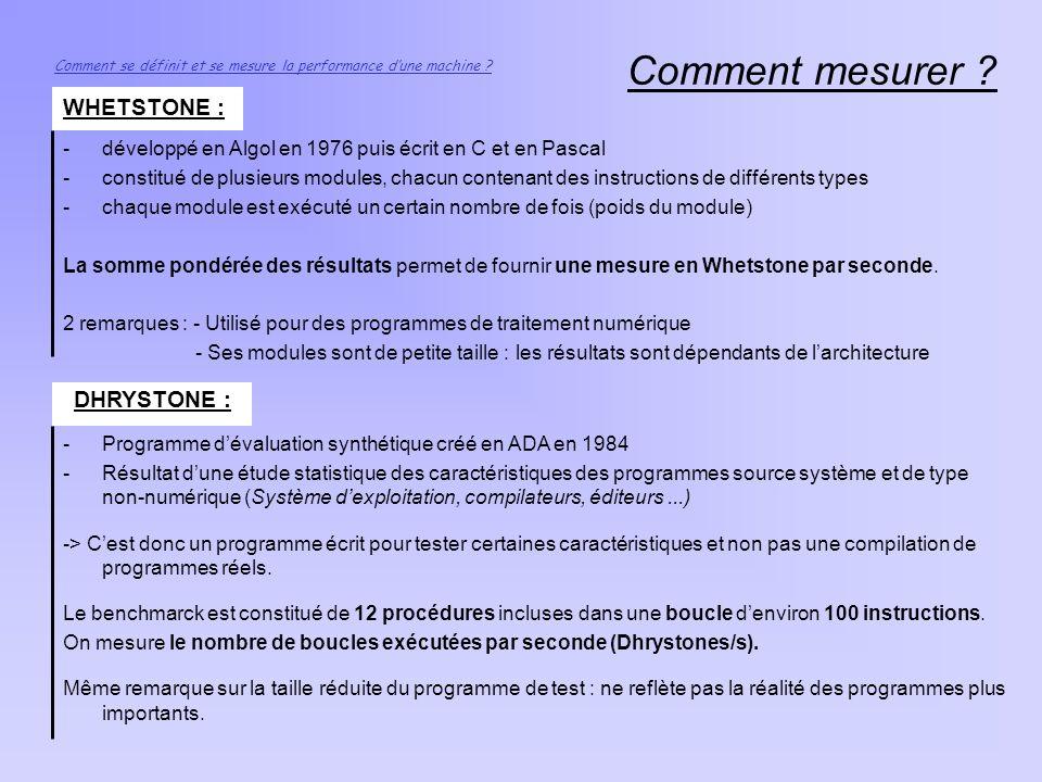 Comment mesurer WHETSTONE : DHRYSTONE :