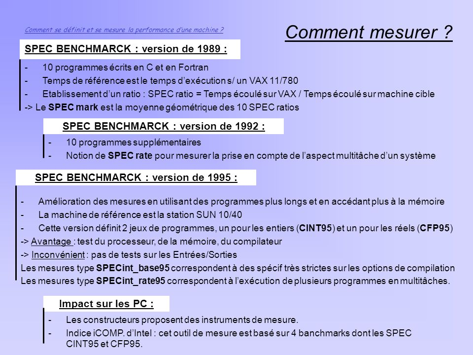 Comment mesurer SPEC BENCHMARCK : version de 1989 :