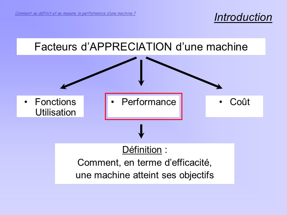 Facteurs d'APPRECIATION d'une machine