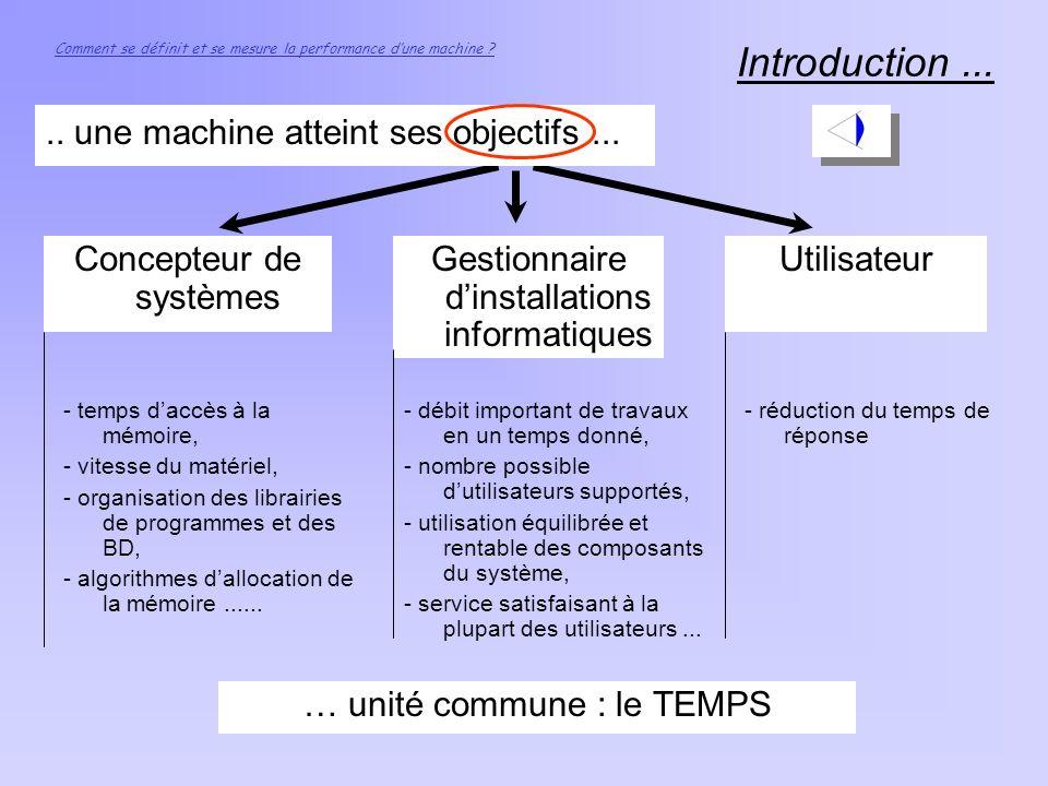 Introduction ... .. une machine atteint ses objectifs ...