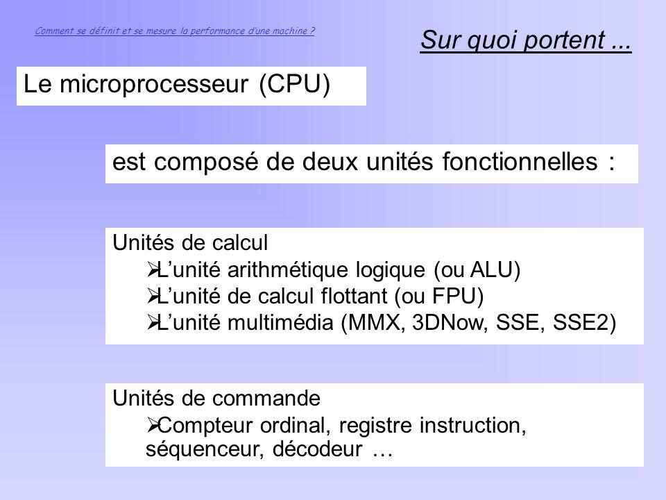 Le microprocesseur (CPU)