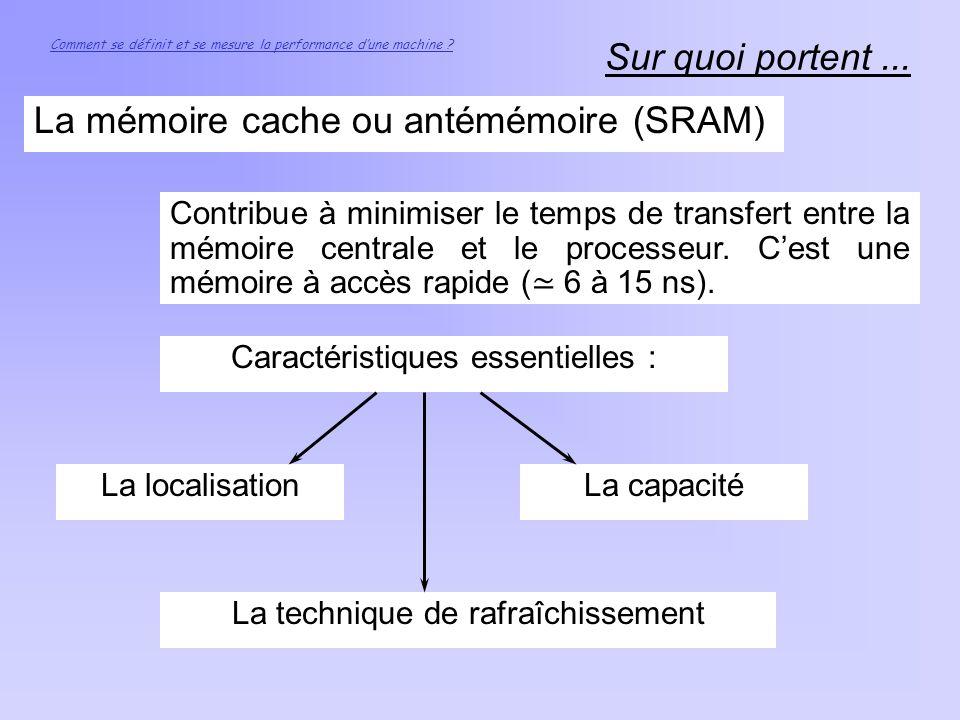 La mémoire cache ou antémémoire (SRAM)